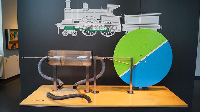 So wird eine Lokomotive angetrieben