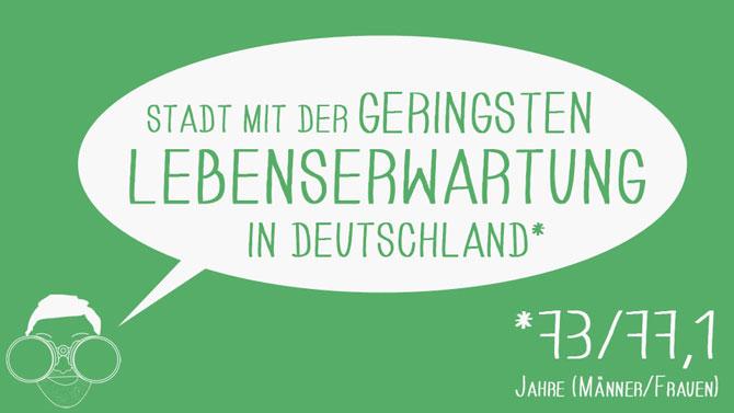 Pirmasens ist die Stadt mit der geringsten Lebenserwartung in Deutschland